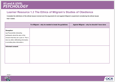 Delivery guide - Component 2 core studies - Unit 2 learner worksheets - Editable - cover