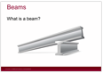 Unit 03 Introduction to beams_definition, types and loading - Lesson element