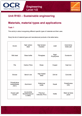 Unit R103 - Materials, material types and applications - Lesson element - Learner task  - cover