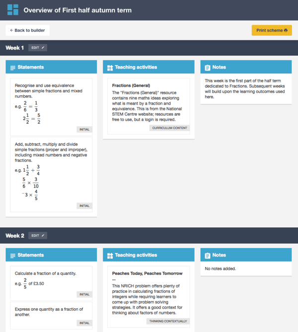 A SAMPLE OF A SCHEME OF WORK AND A LESSON PLAN